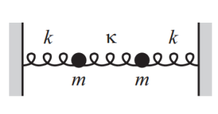 coupledoscillator