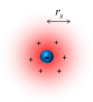 electron_screening