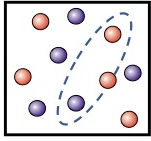 diatomic_gas_overlapping