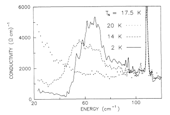 uru2si2_opticalconductivity