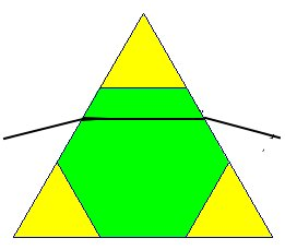 triangle_chop