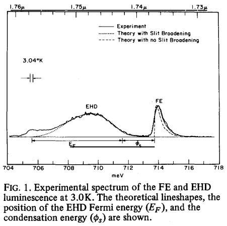 EHD-Lo.JPG